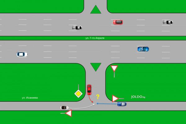 ПДД на практике: Очередность проезда перекрестка
