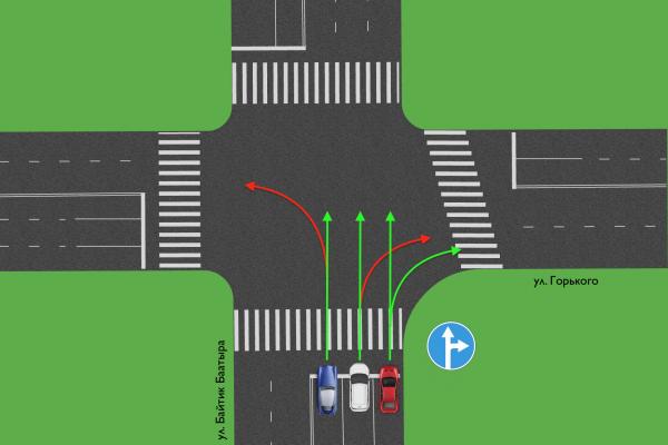 Кесилиш жолдун экинчи тилкесинен оңго бурулууга болобу?