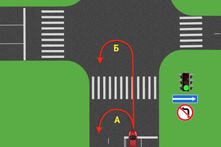 Как правильно развернуться на перекрестке с односторонним движением?