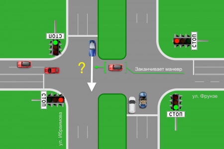Проезд перекрестков с разделительной полосой