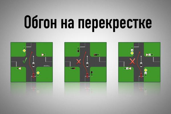 Обгон на перекрестке