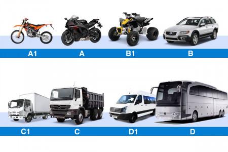 Категории и подкатегории транспортных средств